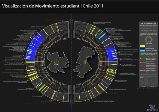 afiche movimiento 2011